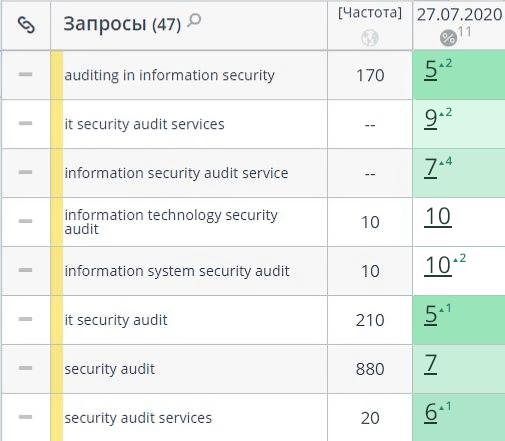Screenshot 2: position analytics